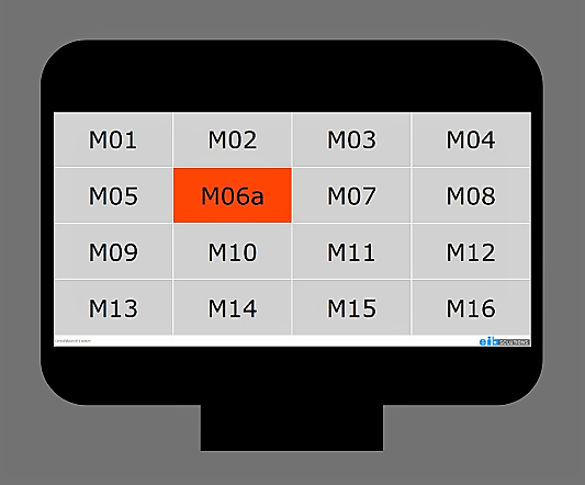 ANDON-BOARD - Machine status with problem codes