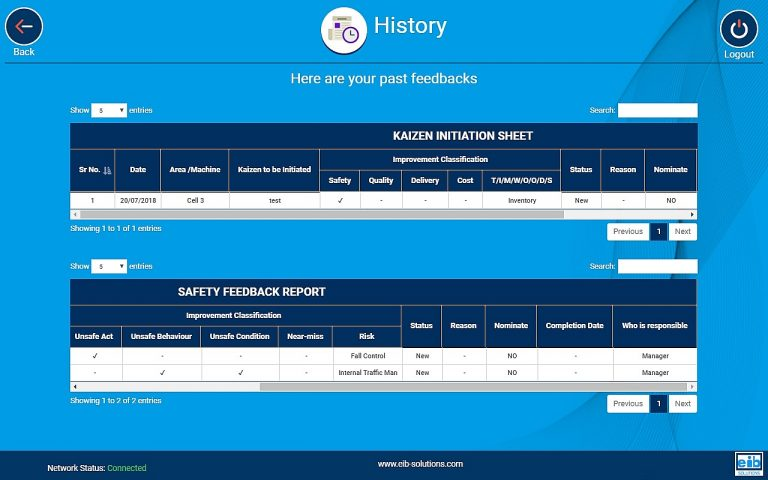 History of feedback logged by individual employee / operator
