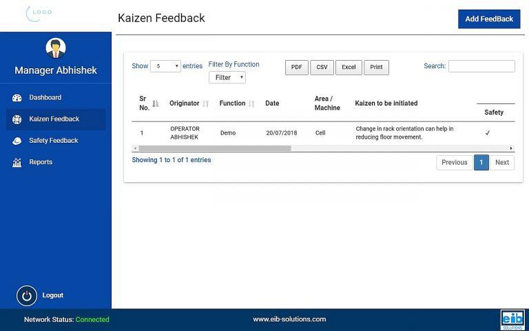 Sample - team's feedback summary